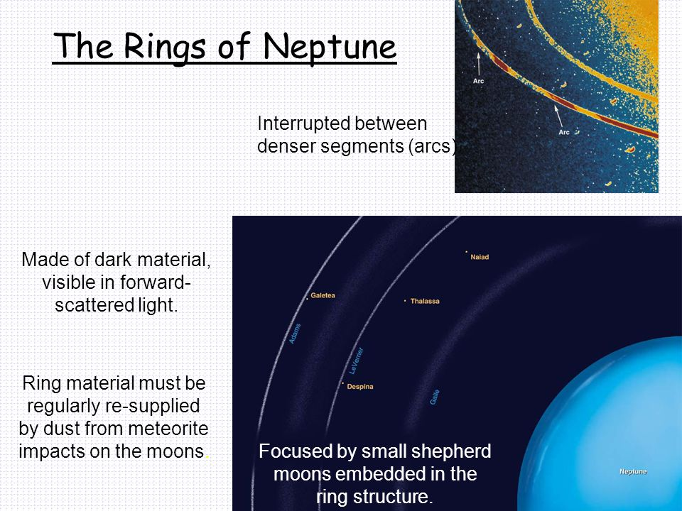 The Rings of Neptune Made of dark material, visible in forward- scattered light.