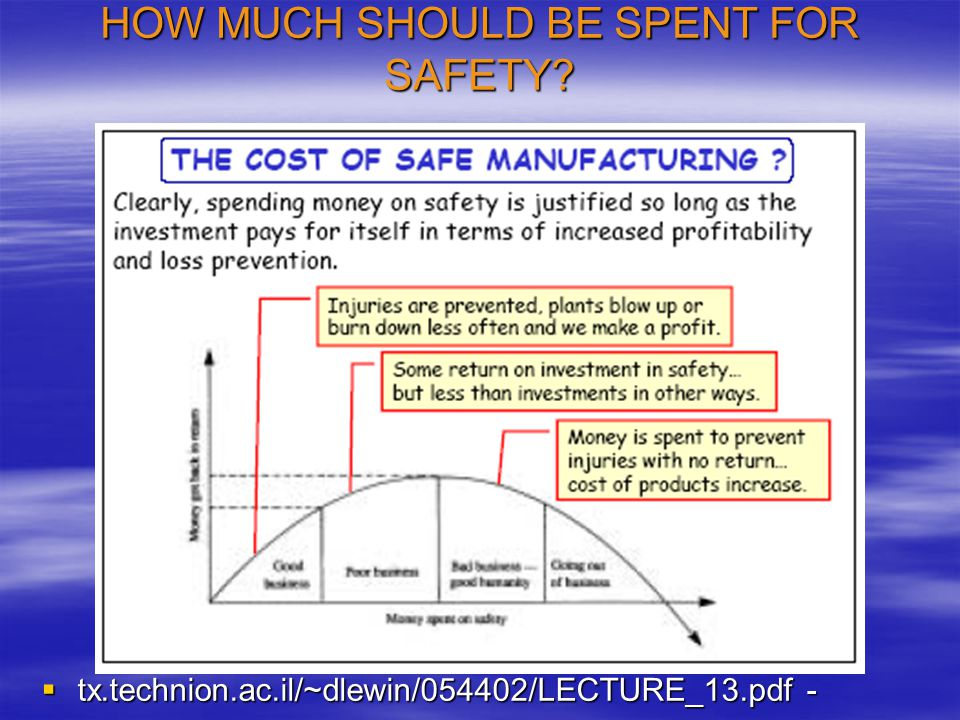 HOW MUCH SHOULD BE SPENT FOR SAFETY?  tx.technion.ac.il/~dlewin/054402/LECTURE_13.pdf -