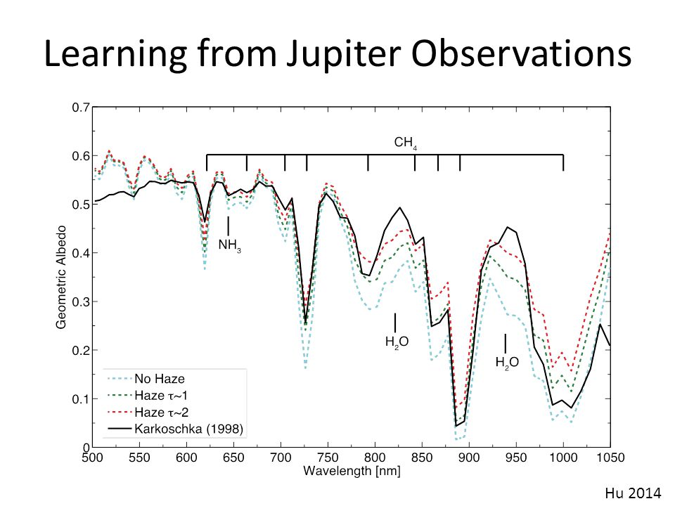 Learning from Jupiter Observations Hu 2014