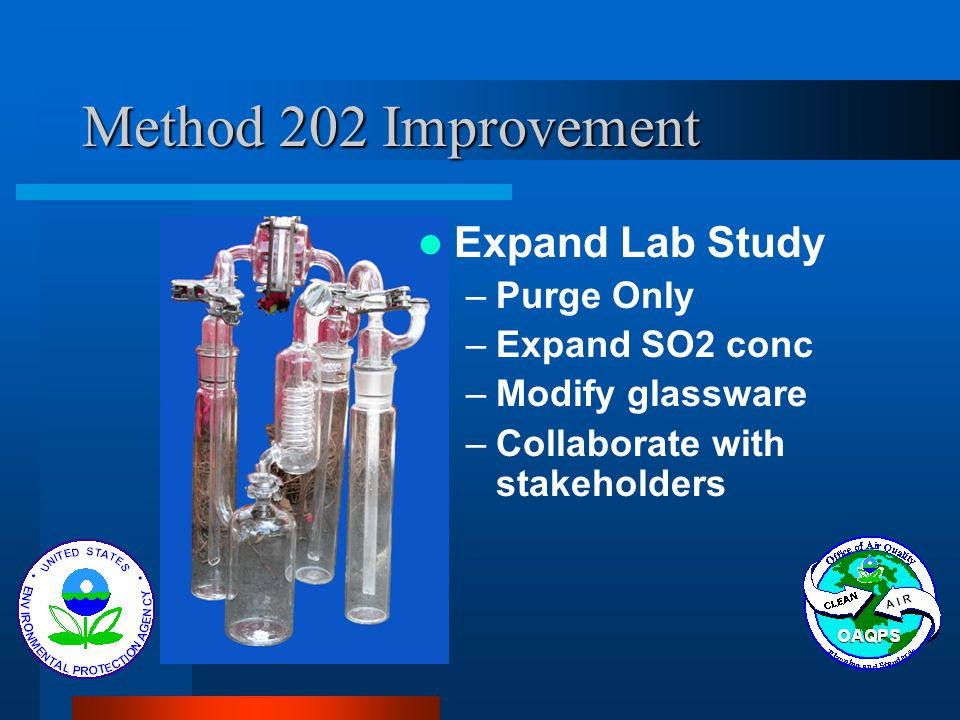 Method 202 Improvement Expand Lab Study –Purge Only –Expand SO2 conc –Modify glassware –Collaborate with stakeholders