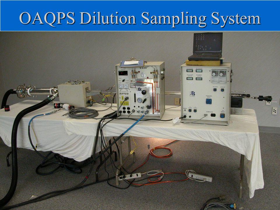 OAQPS Dilution Sampling System