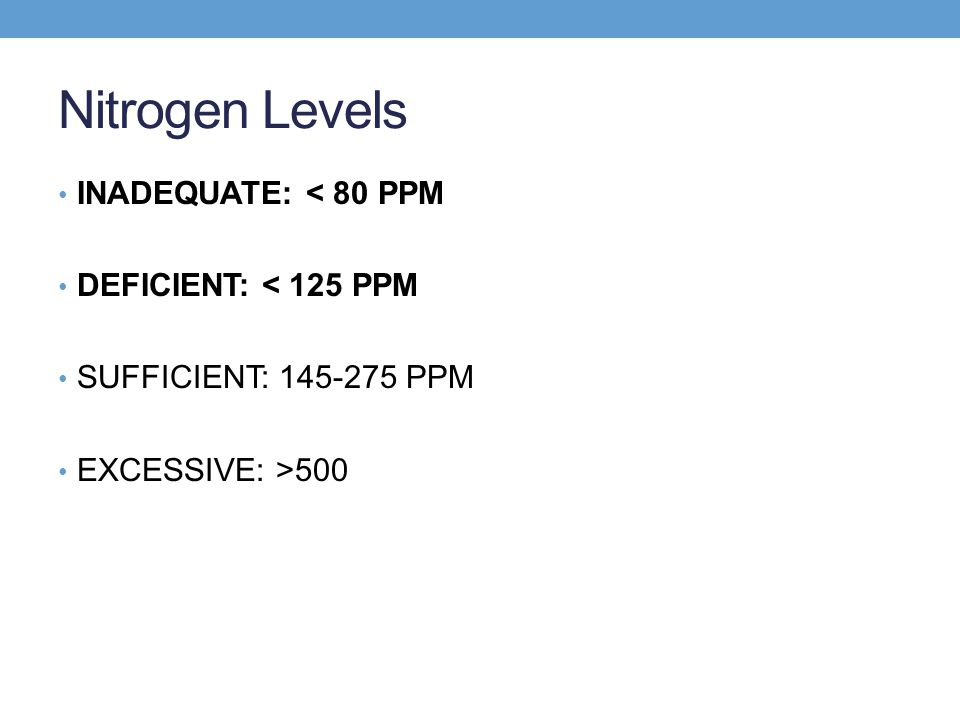 Nitrogen Levels INADEQUATE: < 80 PPM DEFICIENT: < 125 PPM SUFFICIENT: 145-275 PPM EXCESSIVE: >500