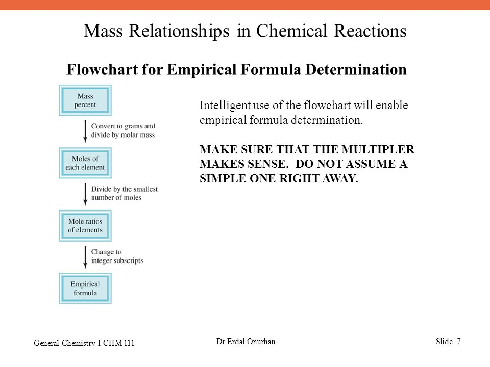 mass relationships in chemical reactions essay Start studying mass relationship in chemical reaction learn vocabulary, terms, and more with flashcards, games, and other study tools.