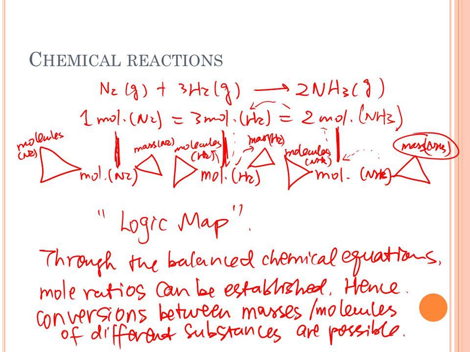 C HEMICAL REACTIONS