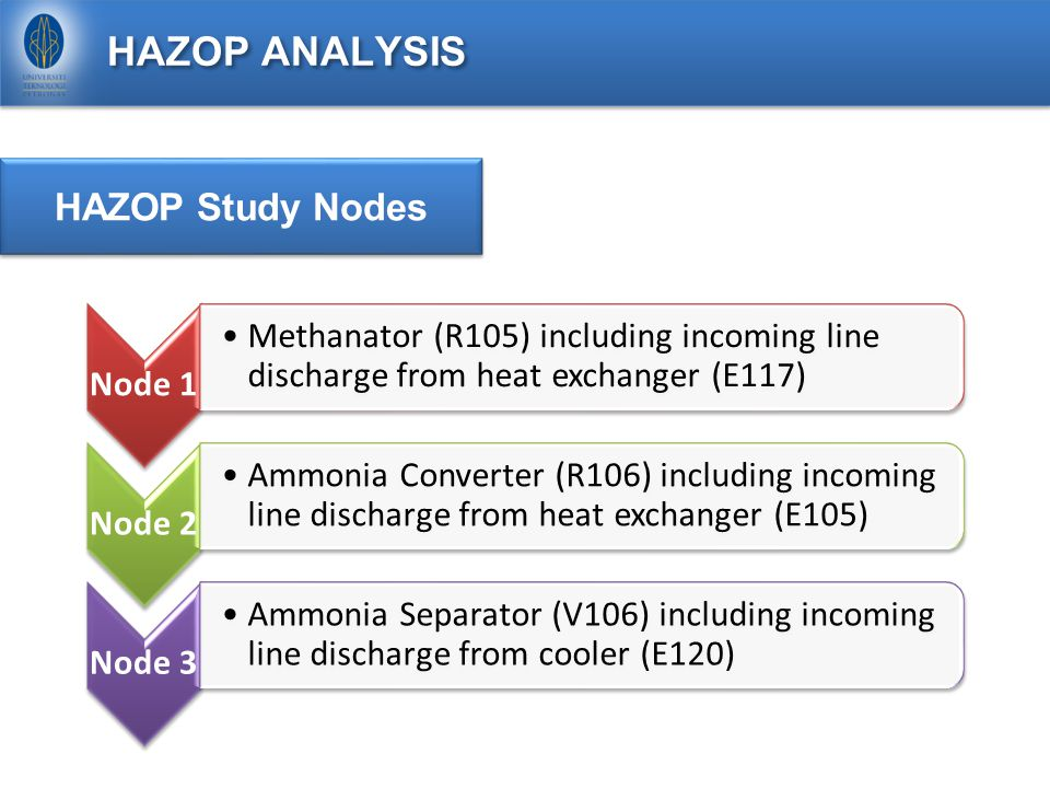 HAZOP ANALYSIS Node 1 Methanator (R105) including incoming line discharge from heat exchanger (E117) Node 2 Ammonia Converter (R106) including incoming line discharge from heat exchanger (E105) Node 3 Ammonia Separator (V106) including incoming line discharge from cooler (E120) HAZOP Study Nodes