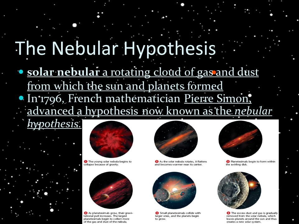 The Nebular Hypothesis solar nebular a rotating cloud of gas and dust from which the sun and planets formed In 1796, French mathematician Pierre Simon