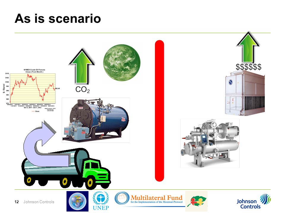 As is scenario Johnson Controls12
