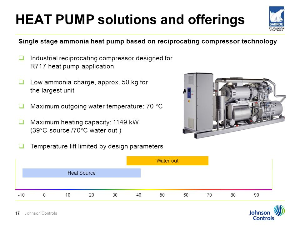 17 HEAT PUMP solutions and offerings Single stage ammonia heat pump based on reciprocating compressor technology  Industrial reciprocating compressor designed for R717 heat pump application  Low ammonia charge, approx.