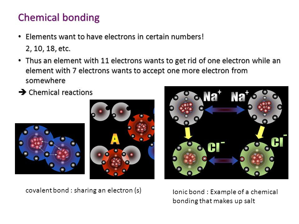 Chemical bonding Elements want to have electrons in certain numbers.