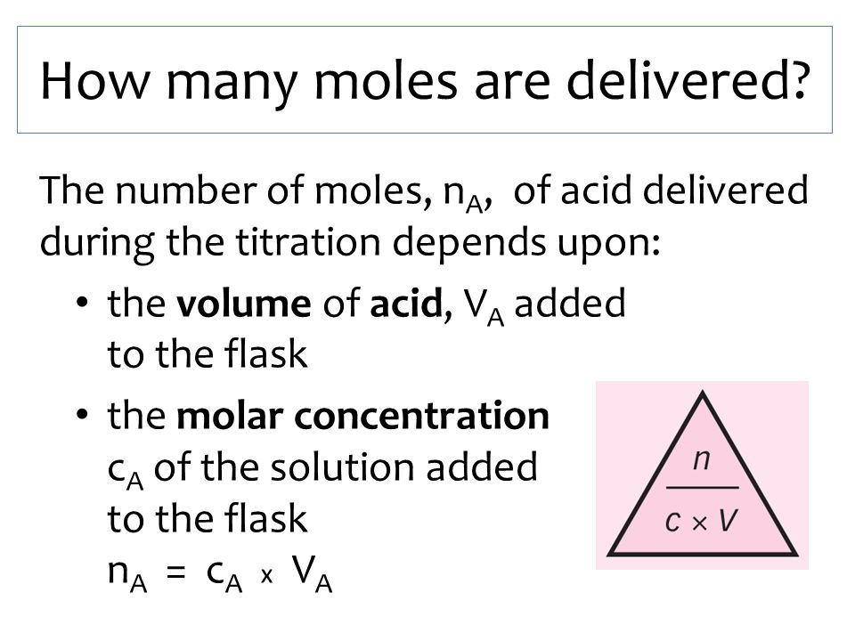 How many moles are delivered? The number of moles, n A, of acid delivered during the titration depends upon: the volume of acid, V A added to the flas