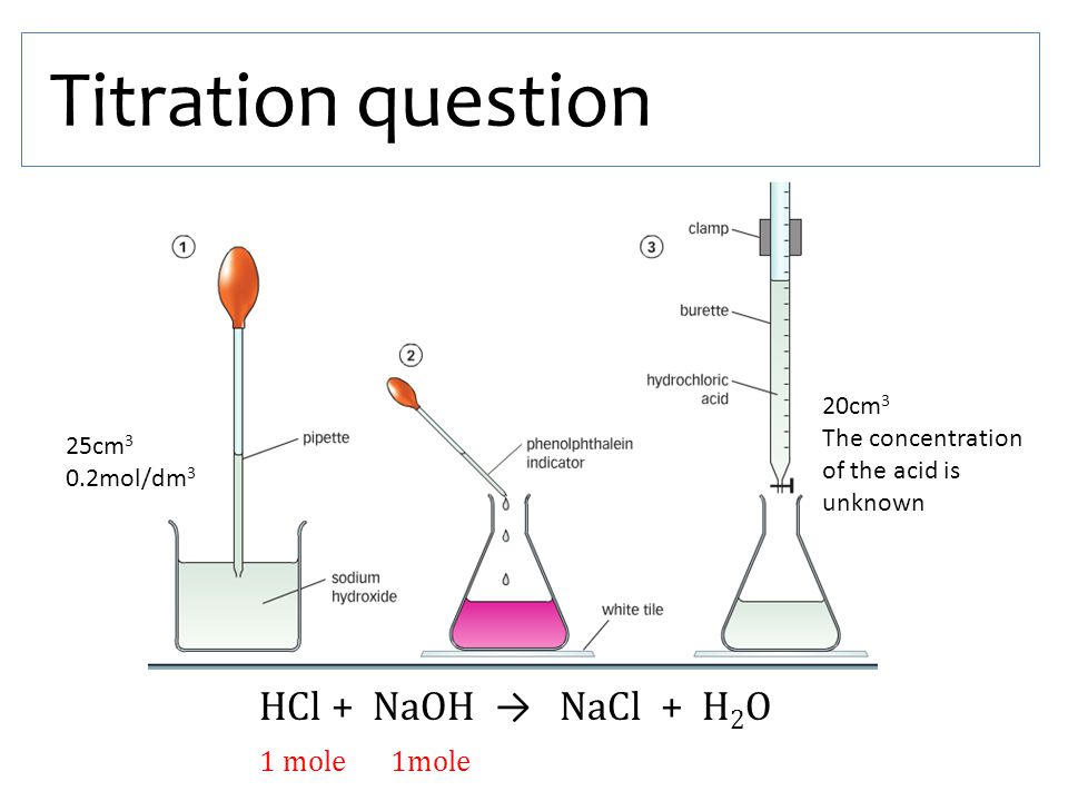 Titration question HCl + NaOH → NaCl + H 2 O 1 mole 1mole 25cm 3 0.2mol/dm 3 20cm 3 The concentration of the acid is unknown