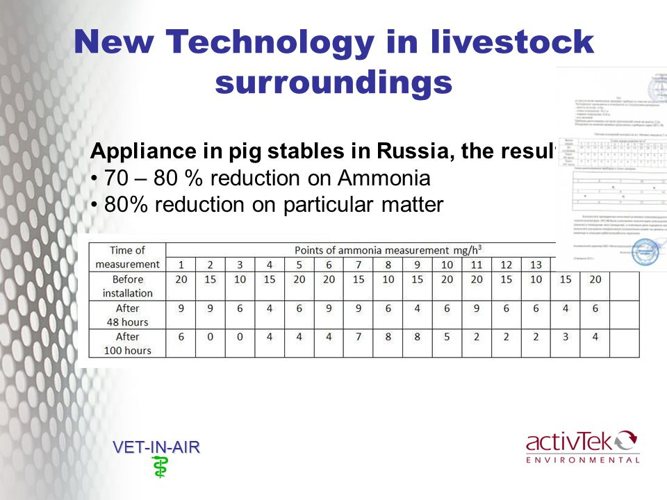 New Technology in livestock surroundings VET-IN-AIR Appliance in pig stables in Russia, the results… 70 – 80 % reduction on Ammonia 80% reduction on particular matter