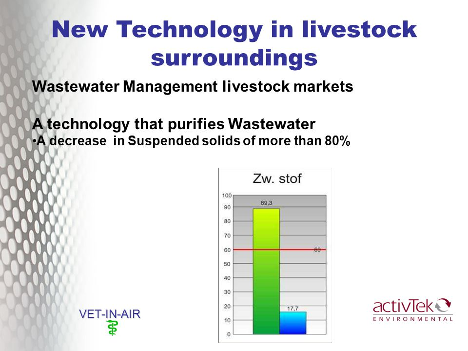 New Technology in livestock surroundings VET-IN-AIR Wastewater Management livestock markets A technology that purifies Wastewater A decrease in Suspended solids of more than 80%