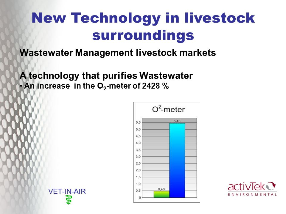 New Technology in livestock surroundings VET-IN-AIR Wastewater Management livestock markets A technology that purifies Wastewater An increase in the O 2 -meter of 2428 %