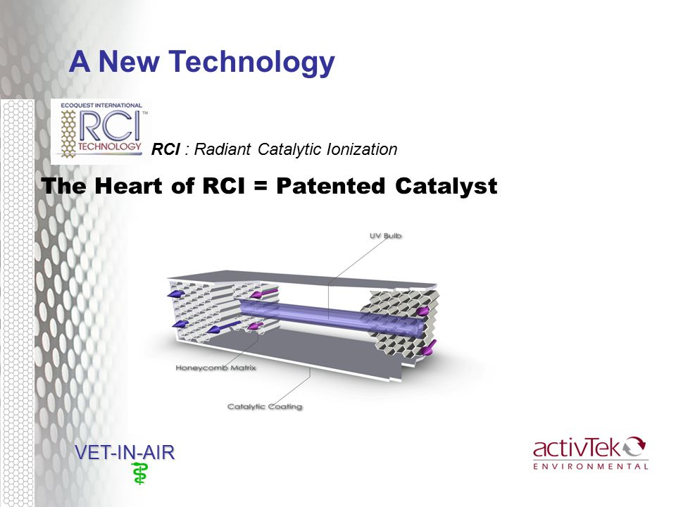 The Heart of RCI = Patented Catalyst VET-IN-AIR VET-IN-AIR A New Technology RCI : Radiant Catalytic Ionization