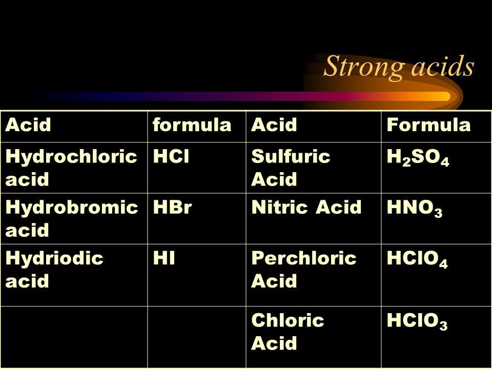 Strong acids AcidformulaAcidFormula Hydrochloric acid HClSulfuric Acid H 2 SO 4 Hydrobromic acid HBrNitric AcidHNO 3 Hydriodic acid HIPerchloric Acid