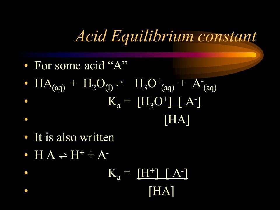 "Acid Equilibrium constant For some acid ""A"" HA (aq) + H 2 O (l) ⇌ H 3 O + (aq) + A - (aq) K a = [H 3 O + ] [ A - ] [HA] It is also written H A ⇌ H + +"