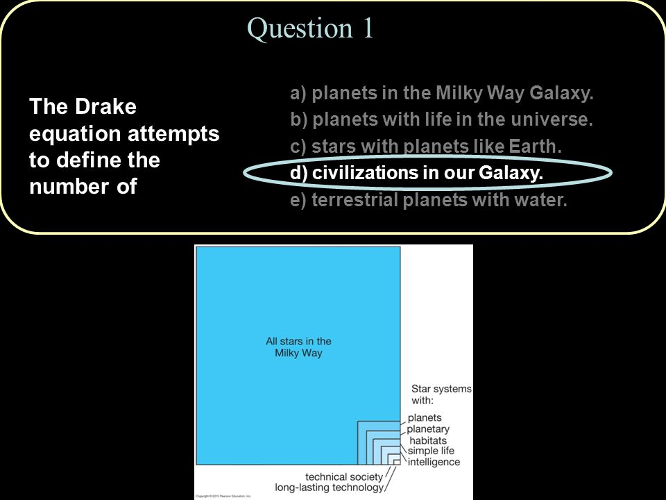 Copyright © 2010 Pearson Education, Inc. a) planets in the Milky Way Galaxy. b) planets with life in the universe. c) stars with planets like Earth. d