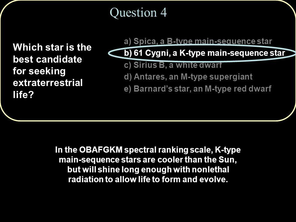 Copyright © 2010 Pearson Education, Inc. a) Spica, a B-type main-sequence star b) 61 Cygni, a K-type main-sequence star c) Sirius B, a white dwarf d)