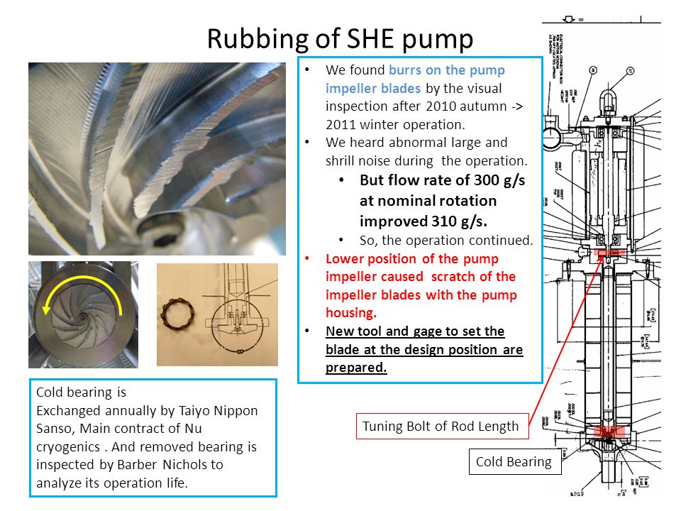 Rubbing of SHE pump Cold bearing is Exchanged annually by Taiyo Nippon Sanso, Main contract of Nu cryogenics. And removed bearing is inspected by Barb