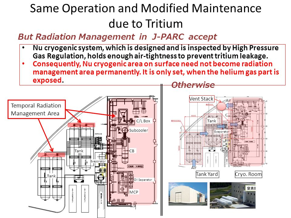 Same Operation and Modified Maintenance due to Tritium But Radiation Management in J-PARC accept Nu cryogenic system, which is designed and is inspect