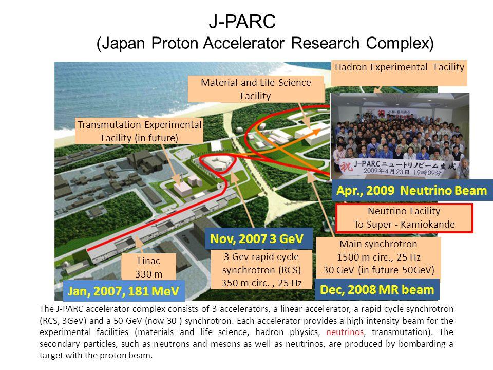 J-PARC (Japan Proton Accelerator Research Complex) Linac 330 m 3 Gev rapid cycle synchrotron (RCS) 350 m circ., 25 Hz Main synchrotron 1500 m circ., 2