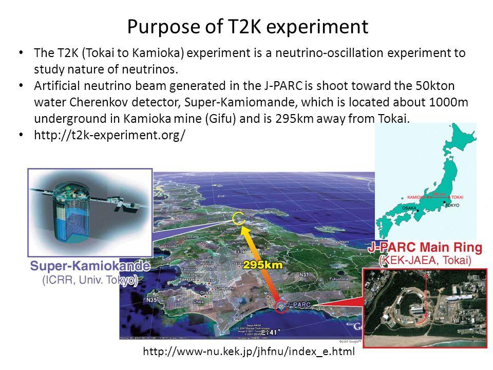 Purpose of T2K experiment http://www-nu.kek.jp/jhfnu/index_e.html The T2K (Tokai to Kamioka) experiment is a neutrino-oscillation experiment to study nature of neutrinos.