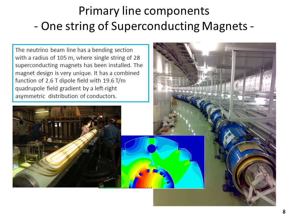 8 8 Primary line components - One string of Superconducting Magnets - The neutrino beam line has a bending section with a radius of 105 m, where single string of 28 superconducting magnets has been installed.
