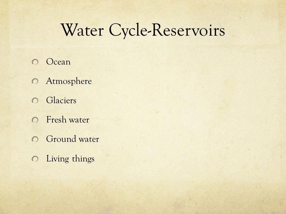 Water Cycle-Reservoirs Ocean Atmosphere Glaciers Fresh water Ground water Living things