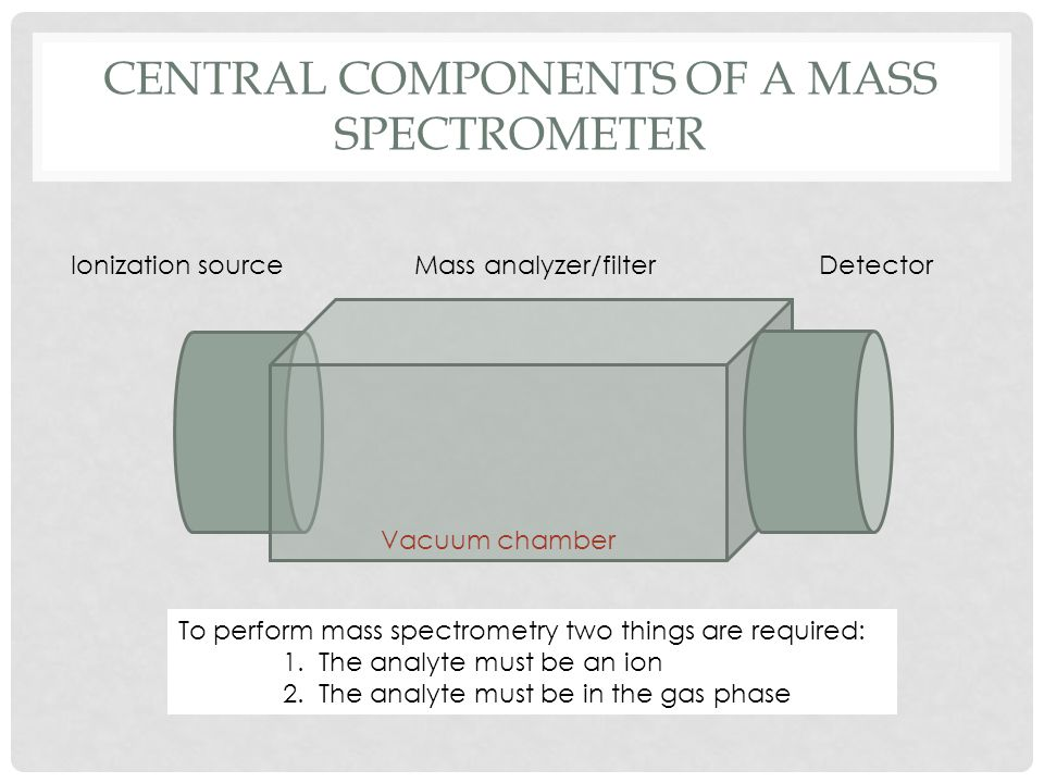 QUADRUPOLE (a)(a) (q)(q) Randall Pedder Practical Quadrupole Theory: Graphical Theory (2010) (Presented as ASMS poster 2001) Ubiquitous mass filters for numerous applications http://www.nasa.gov/mission_pages/msl/news/sam-tastes-mars.html