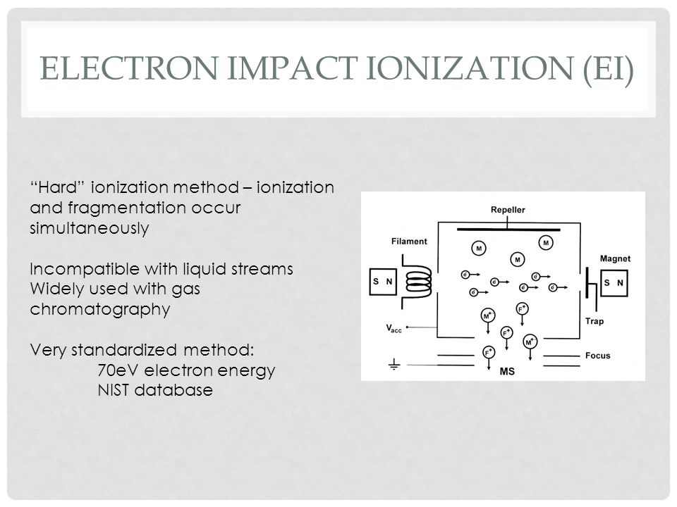 ELECTRON IMPACT IONIZATION (EI) Fred McLafferty Wiley Registry of 638,000 compounds (>700,000 spectra) NIST Library: 242,477 compounds http://www.chromacademy.com/essential-guide/nov2010/fig-1.jpg