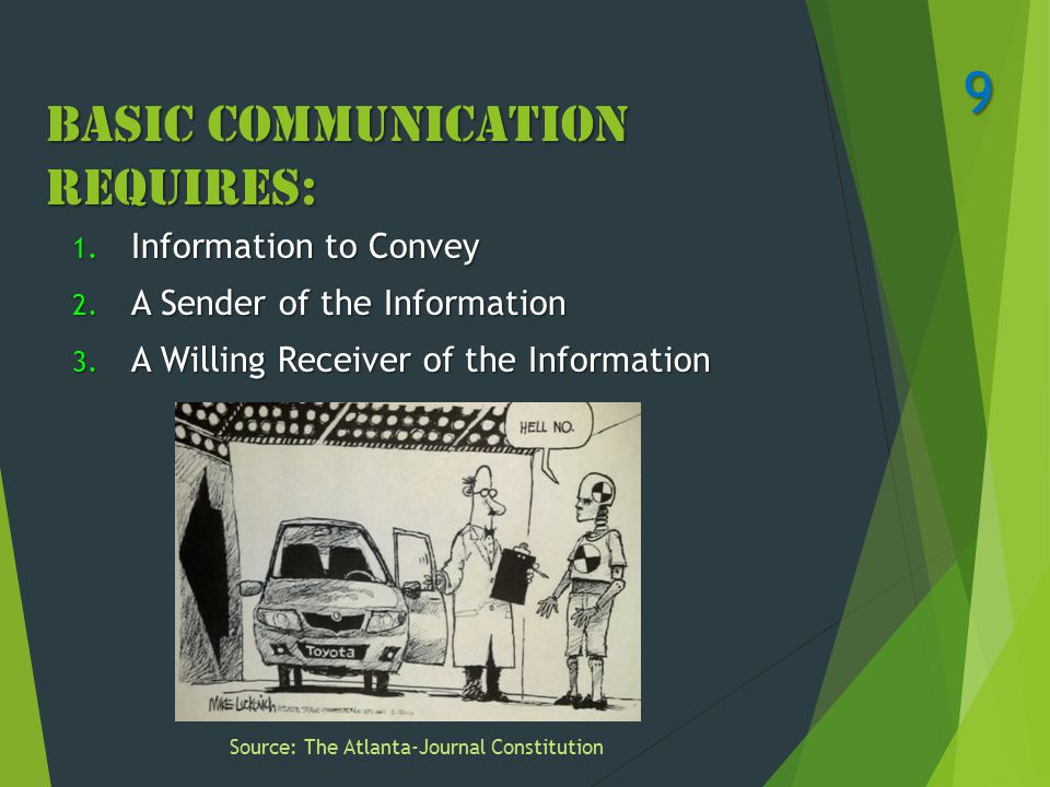Basic Communication Requires: 1. Information to Convey 2.