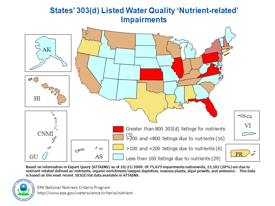 EPA National Nutrient Criteria Program http://www.epa.gov/waterscience/criteria/nutrient 'Nutrient-related' TMDLs Based on information in Expert Query (ATTAINS) as of 01/14/2010.