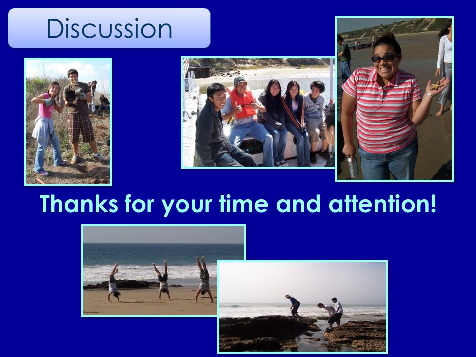 Thanks for your time and attention! Discussion