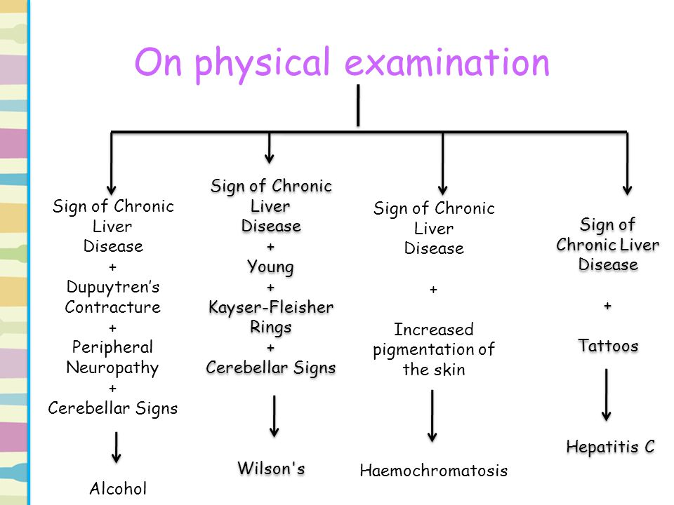 On physical examination Sign of Chronic Liver Disease + Dupuytren's Contracture + Peripheral Neuropathy + Cerebellar Signs Alcohol Sign of Chronic Liv