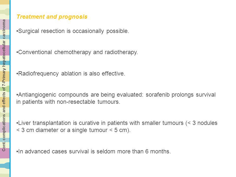 Types of cirrhosis