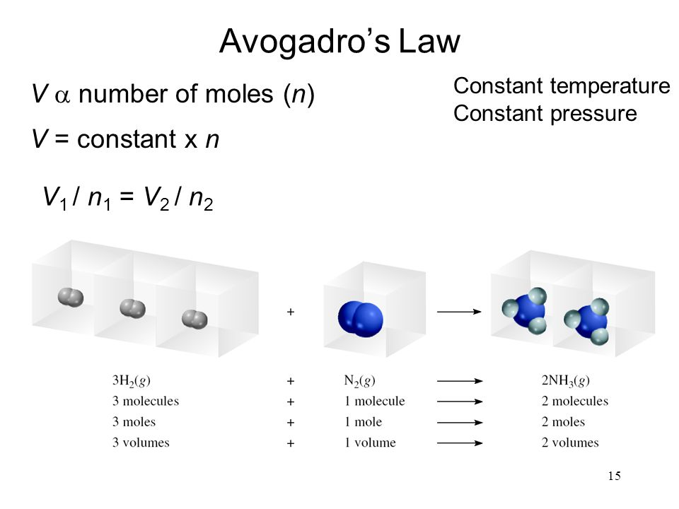 14 A sample of carbon monoxide gas occupies 3.20 L at 125 0 C.