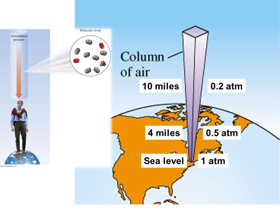 5 Units of Pressure 1 torr = 1 mmHg 1 atm = 760 mmHg = 760 torr 1 atm = 1.01325 x 10 5 Pa = 101,325 kPa Pressure = Force Area (force = mass x acceleration) Torrc elli
