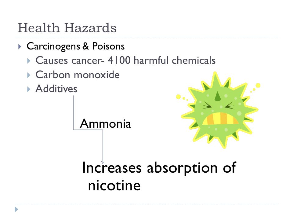 Health Hazards  Carcinogens & Poisons  Causes cancer- 4100 harmful chemicals  Carbon monoxide  Additives Ammonia Increases absorption of nicotine