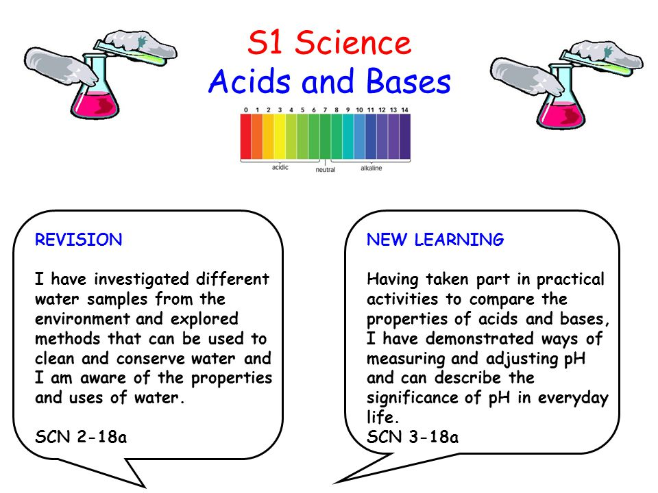 S1 Science Acids and Bases REVISION I have investigated different water samples from the environment and explored methods that can be used to clean an