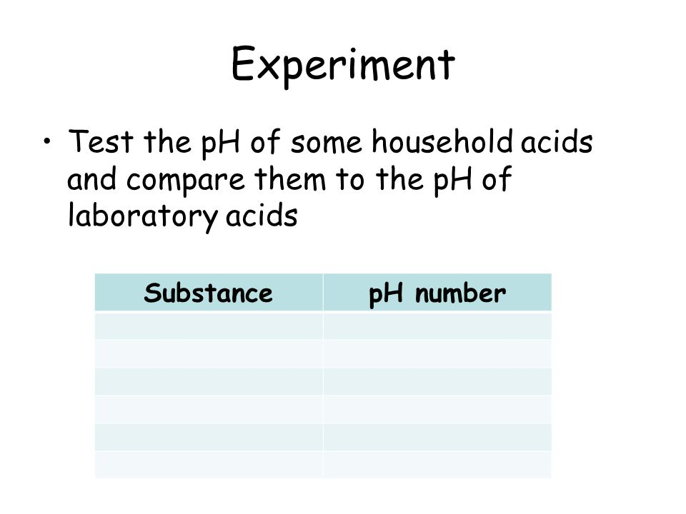 Experiment Test the pH of some household acids and compare them to the pH of laboratory acids SubstancepH number