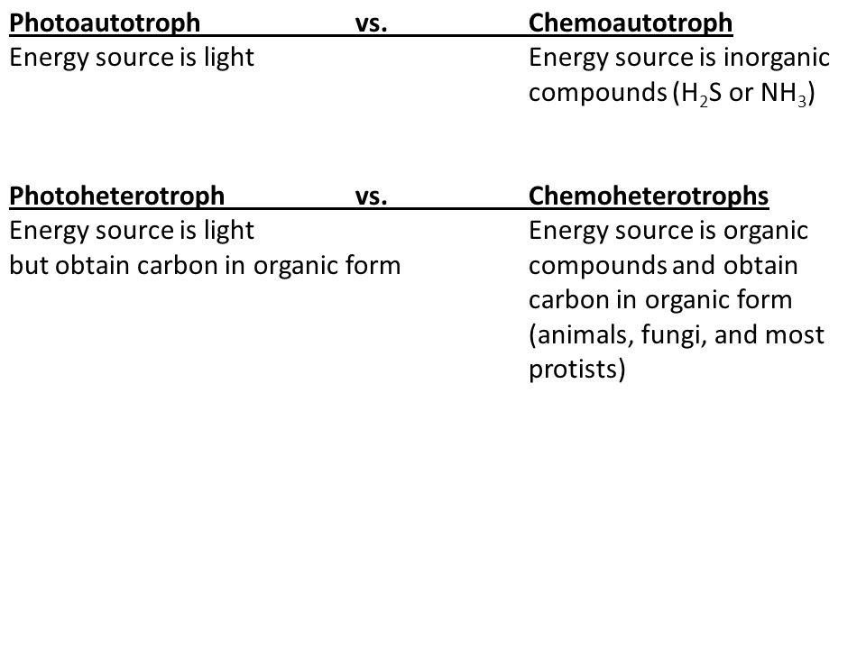 Photoautotrophvs.Chemoautotroph Energy source is lightEnergy source is inorganic compounds (H 2 S or NH 3 ) Photoheterotrophvs.Chemoheterotrophs Energ