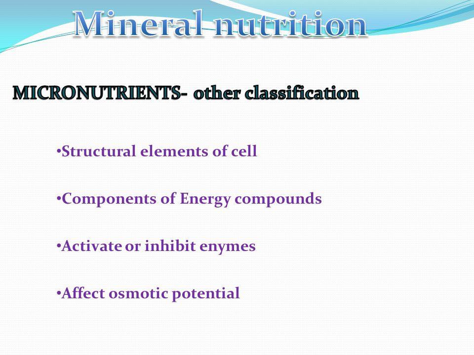 Majority nutrients get through weathering and breakdown of rocks.