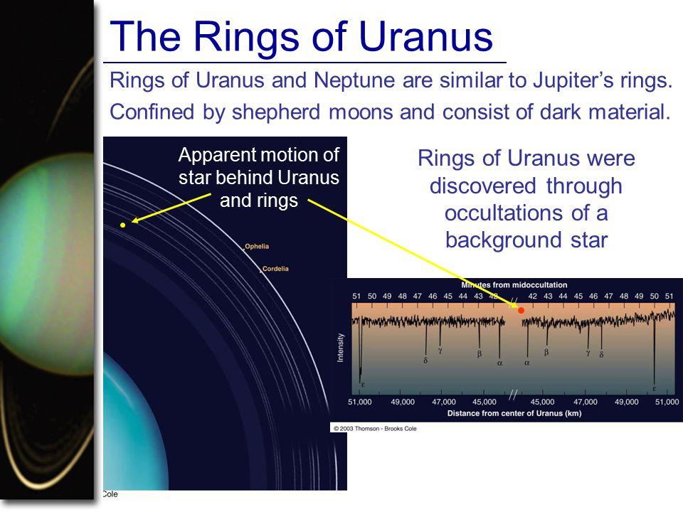 The Rings of Uranus Rings of Uranus and Neptune are similar to Jupiter's rings. Confined by shepherd moons and consist of dark material. Rings of Uran