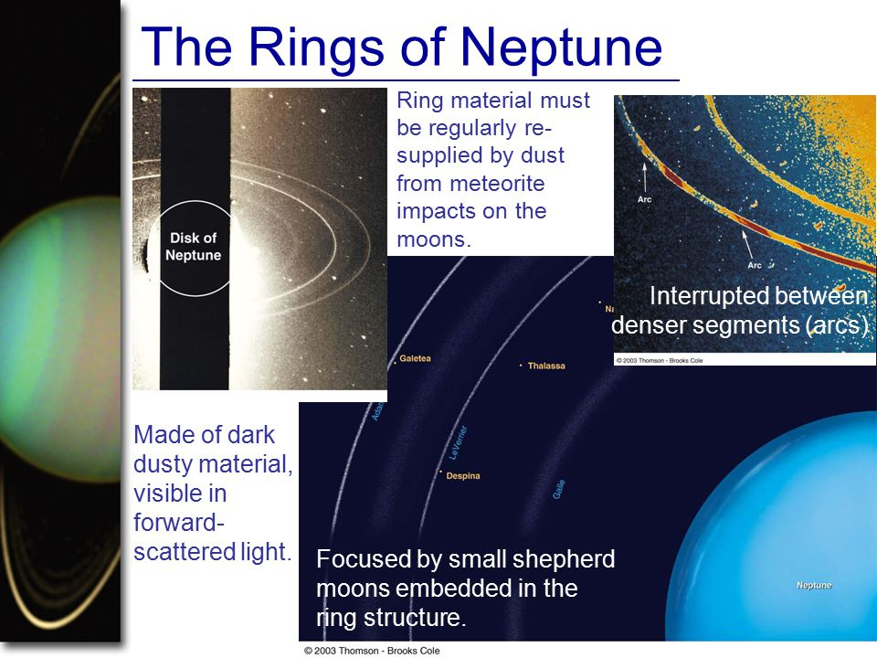 The Rings of Neptune Made of dark dusty material, visible in forward- scattered light.