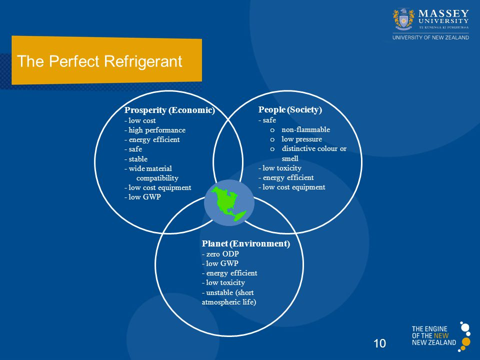 The Perfect Refrigerant 10 Planet (Environment) - zero ODP - low GWP - energy efficient - low toxicity - unstable (short atmospheric life) Prosperity (Economic) - low cost - high performance - energy efficient - safe - stable - wide material compatibility - low cost equipment - low GWP People (Society) - safe o non-flammable o low pressure o distinctive colour or smell - low toxicity - energy efficient - low cost equipment