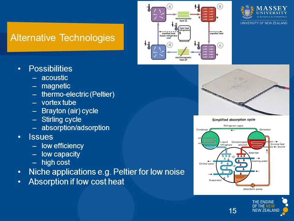 Possibilities –acoustic –magnetic –thermo-electric (Peltier) –vortex tube –Brayton (air) cycle –Stirling cycle –absorption/adsorption Issues –low efficiency –low capacity –high cost Niche applications e.g.