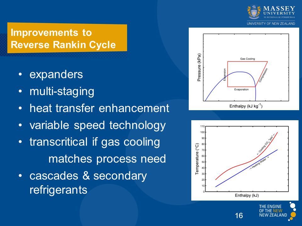 expanders multi-staging heat transfer enhancement variable speed technology transcritical if gas cooling matches process need cascades & secondary refrigerants Improvements to Reverse Rankin Cycle 16