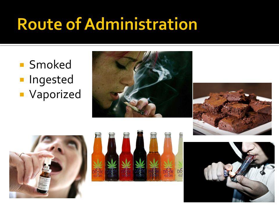  Smoked  Ingested  Vaporized