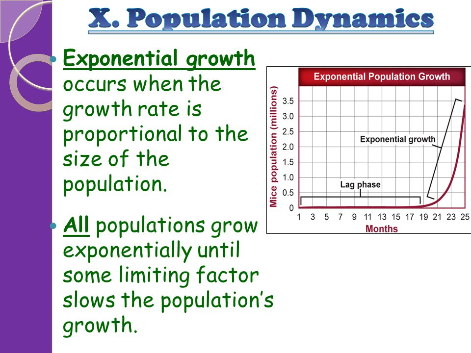 Exponential growth occurs when the growth rate is proportional to the size of the population. All populations grow exponentially until some limiting f